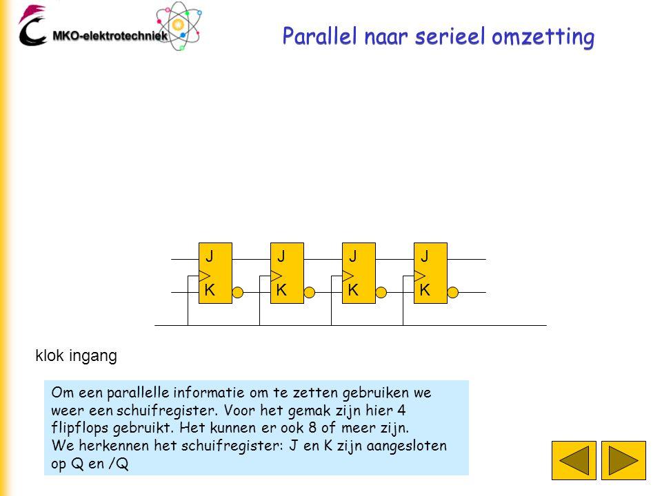 Parallel naar serieel omzetting Om een parallelle informatie om te zetten gebruiken we weer een schuifregister. Voor het gemak zijn hier 4 flipflops g