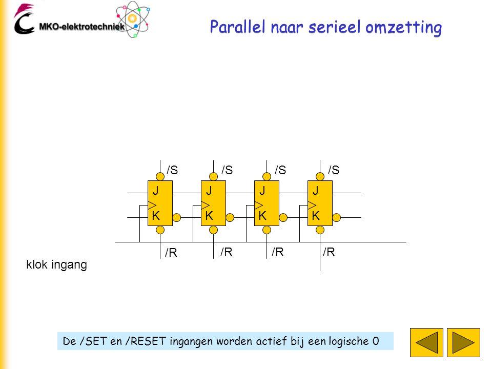 Parallel naar serieel omzetting De /SET en /RESET ingangen worden actief bij een logische 0 J K J K J K J K klok ingang /S /R