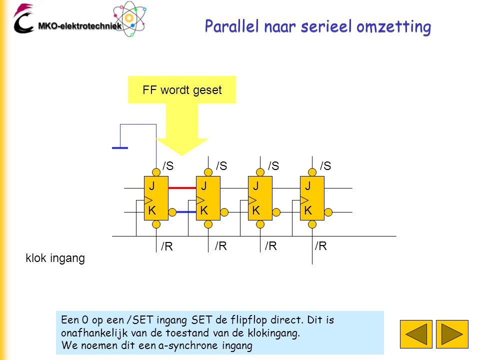 Parallel naar serieel omzetting Een 0 op een /SET ingang SET de flipflop direct. Dit is onafhankelijk van de toestand van de klokingang. We noemen dit