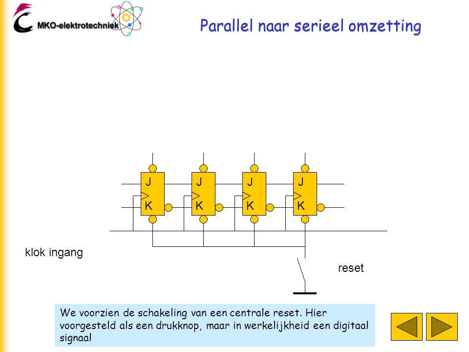 Parallel naar serieel omzetting Sluiten we de drukknop, dan worden alle registers gereset.