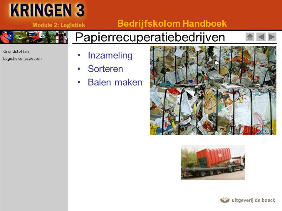 •Inzameling •Sorteren •Balen maken Bedrijfskolom Handboek Papierrecuperatiebedrijven Grondstoffen Logistieke aspecten
