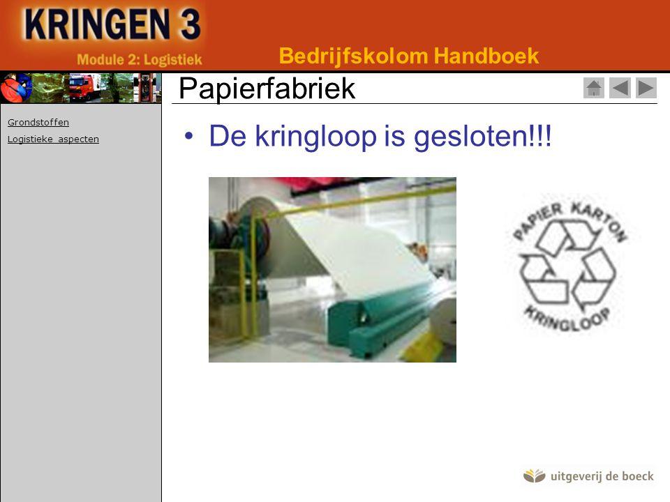 •De kringloop is gesloten!!! Bedrijfskolom Handboek Papierfabriek Grondstoffen Logistieke aspecten