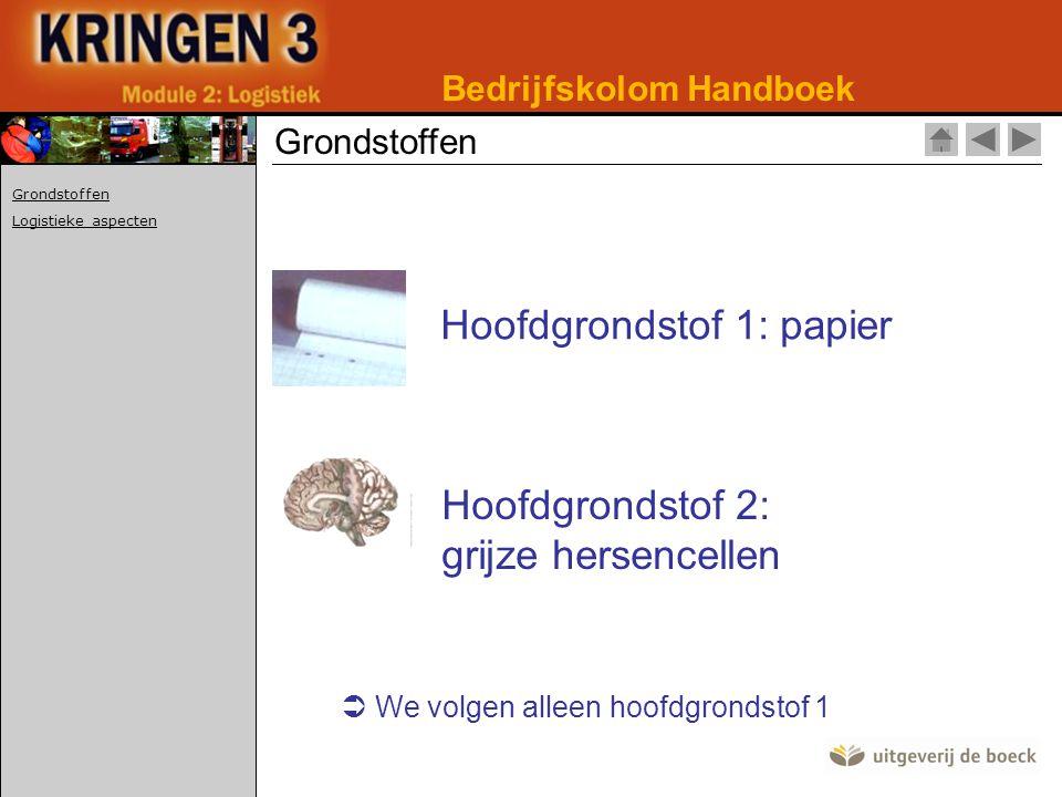 Hoofdgrondstof 1: papier  We volgen alleen hoofdgrondstof 1 Hoofdgrondstof 2: grijze hersencellen Grondstoffen Logistieke aspecten Grondstoffen