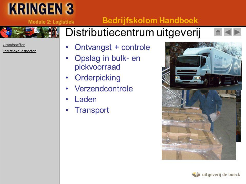 •Ontvangst + controle •Opslag in bulk- en pickvoorraad •Orderpicking •Verzendcontrole •Laden •Transport Bedrijfskolom Handboek Distributiecentrum uitg