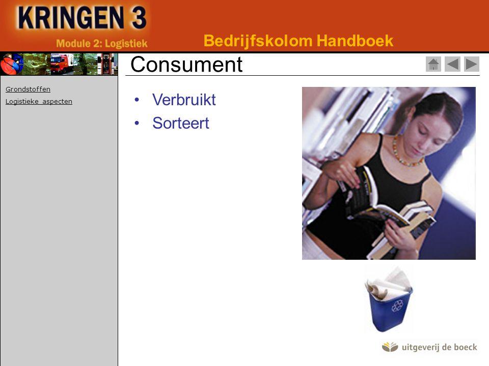 •Verbruikt •Sorteert Bedrijfskolom Handboek Consument Grondstoffen Logistieke aspecten