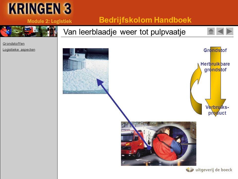 Grondstof Verbruiks- product Herbruikbare grondstof Bedrijfskolom Handboek Van leerblaadje weer tot pulpvaatje Grondstoffen Logistieke aspecten