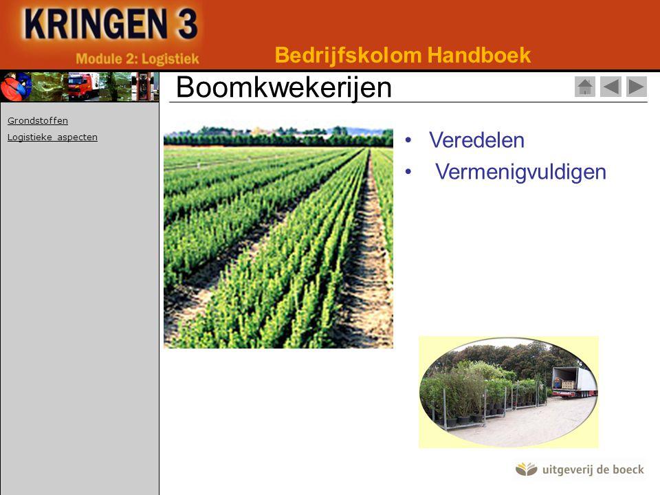 •Veredelen • Vermenigvuldigen Bedrijfskolom Handboek Boomkwekerijen Grondstoffen Logistieke aspecten