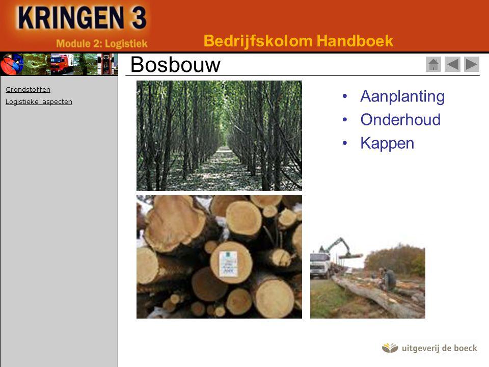 •Aanplanting •Onderhoud •Kappen Bedrijfskolom Handboek Bosbouw Grondstoffen Logistieke aspecten