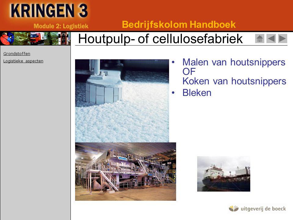 •Malen van houtsnippers OF Koken van houtsnippers •Bleken Bedrijfskolom Handboek Houtpulp- of cellulosefabriek Grondstoffen Logistieke aspecten