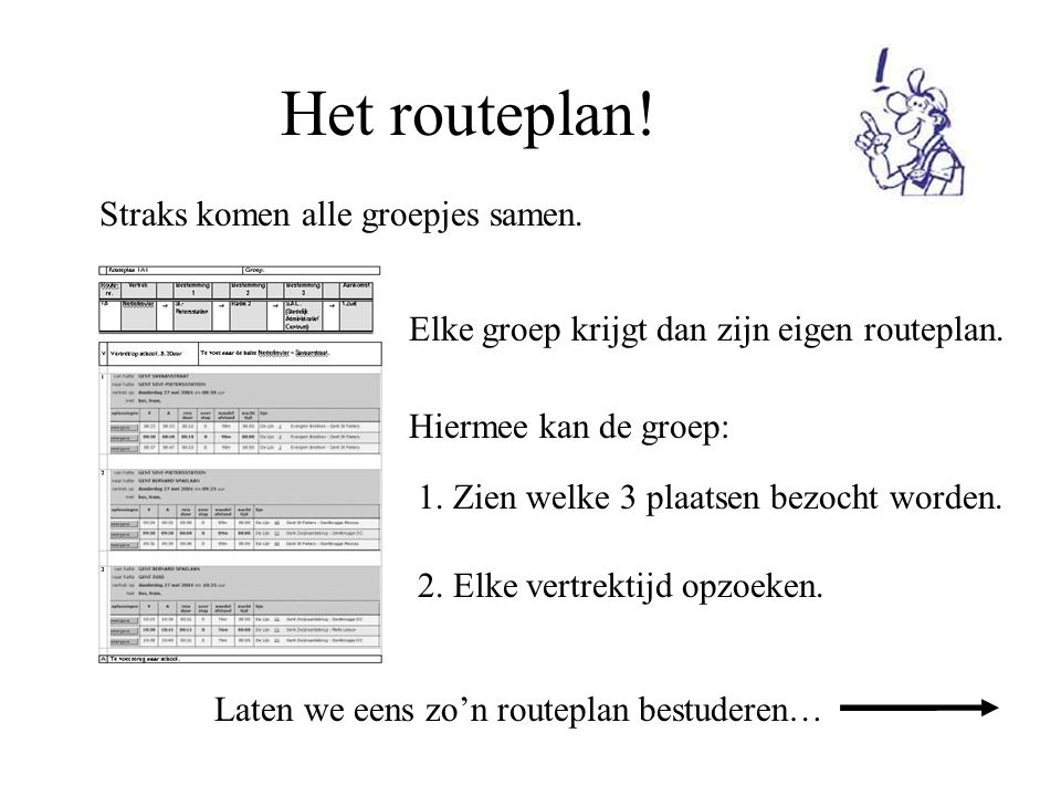 Het routeplan! Straks komen alle groepjes samen. Elke groep krijgt dan zijn eigen routeplan. Hiermee kan de groep: 1. Zien welke 3 plaatsen bezocht wo