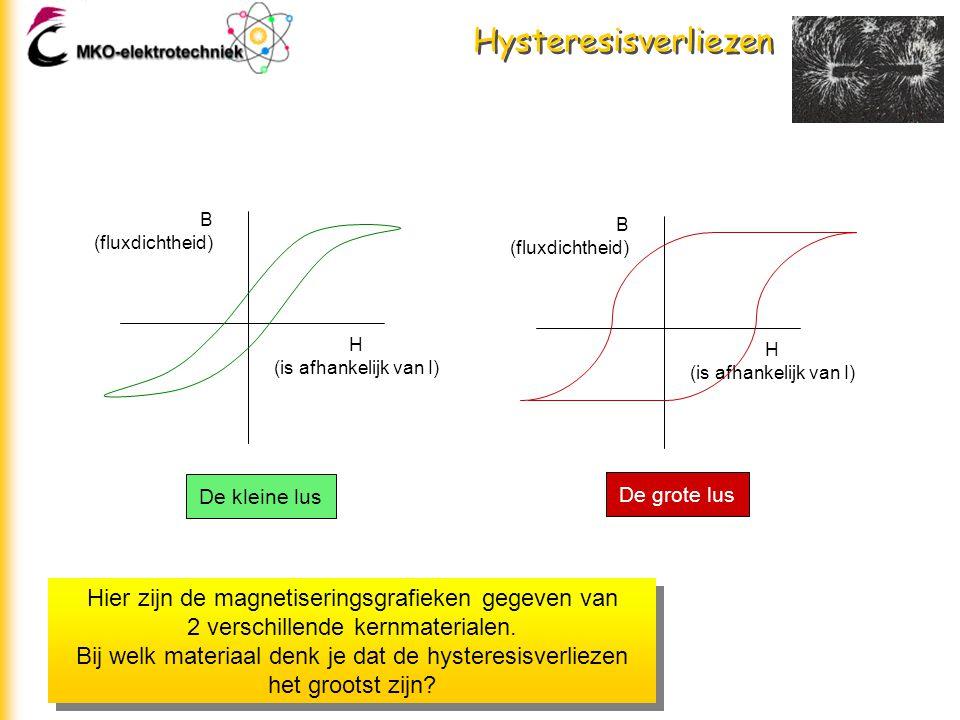Hysteresisverliezen De elektrische energie wordt dus niet helemaal gebruikt voor het magnetische veld. De ontwikkelde warmte is puur verlies. We noeme