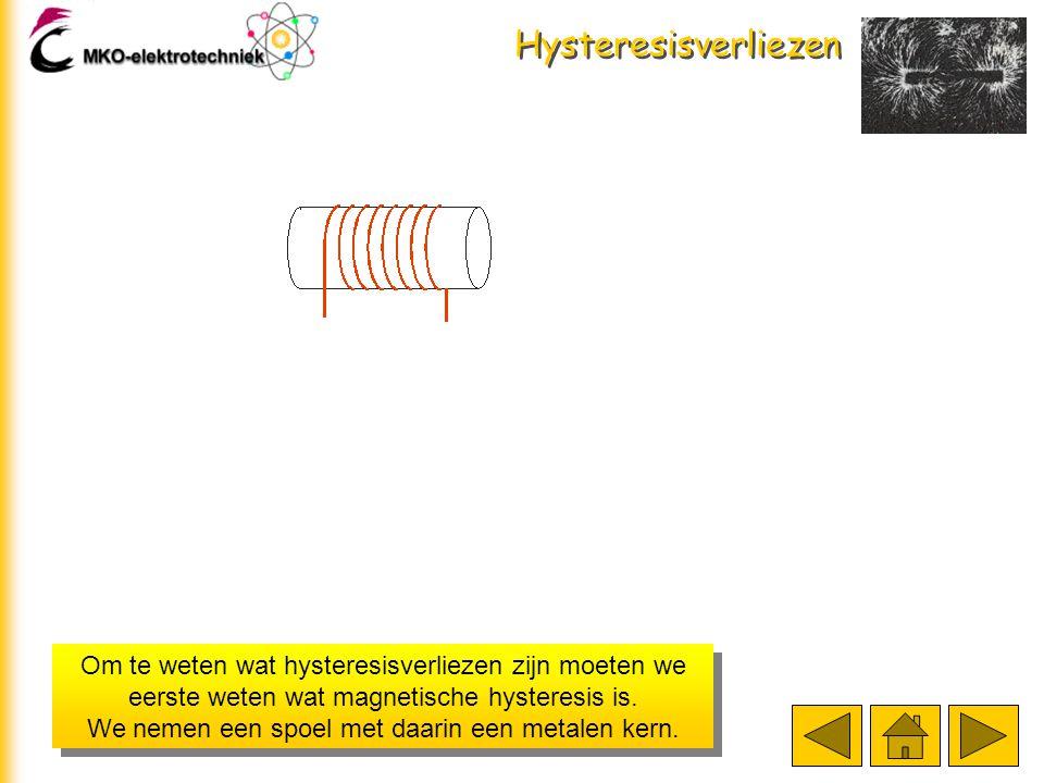Wervelstroomverliezen De wervelstroom loopt in een vlak dat haaks (onder een hoek van 90º) staat op de richting van het magnetische veld.