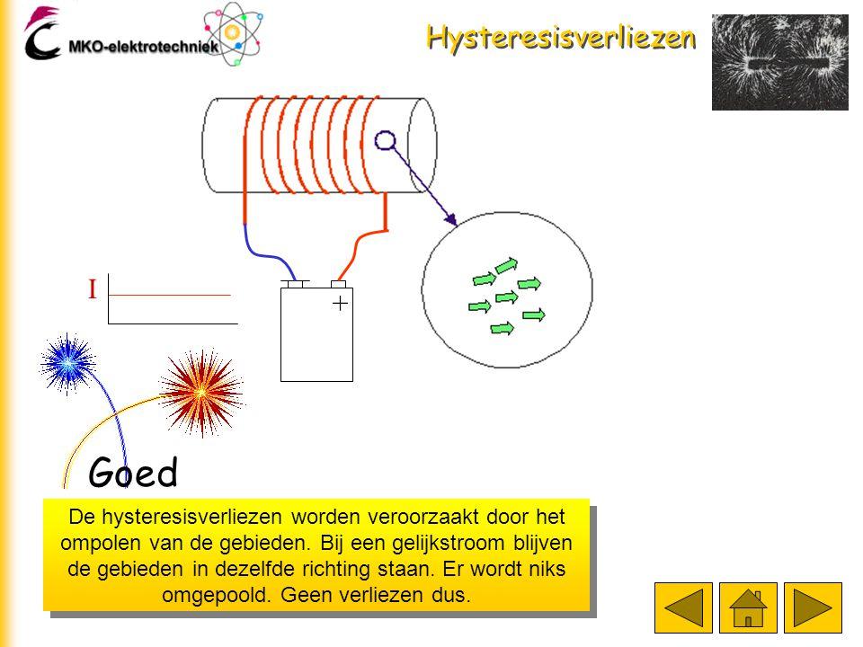Hysteresisverliezen I Is er ook sprake van wervelstroomverliezen als we de spoel op een constante gelijkspanning aansluiten? + Ja Nee