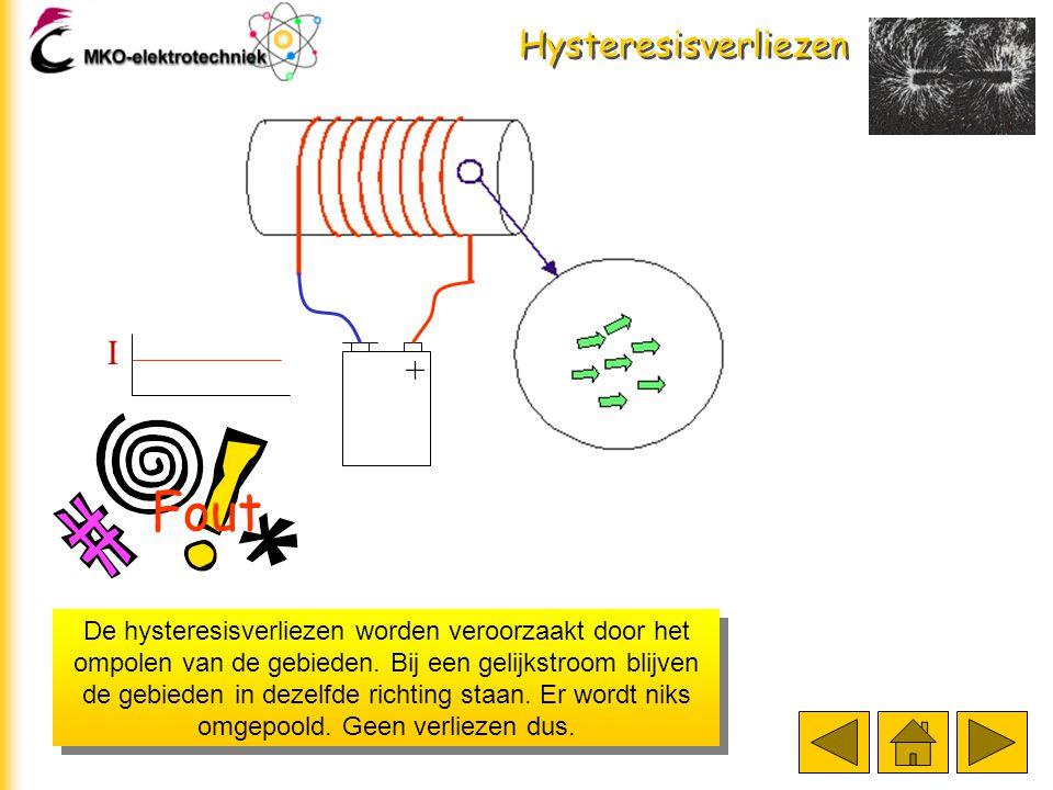 Hysteresisverliezen I De hysteresisverliezen worden veroorzaakt door het ompolen van de gebieden. Bij een gelijkstroom blijven de gebieden in dezelfde