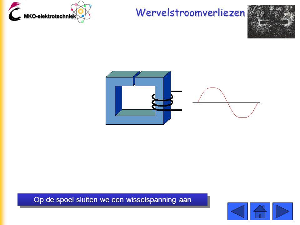Wervelstroomverliezen We nemen en magnetisch circuit dat door een spoel wordt gemagnetiseerd. Dit kan b.v. een onderdeel van een transformator of een