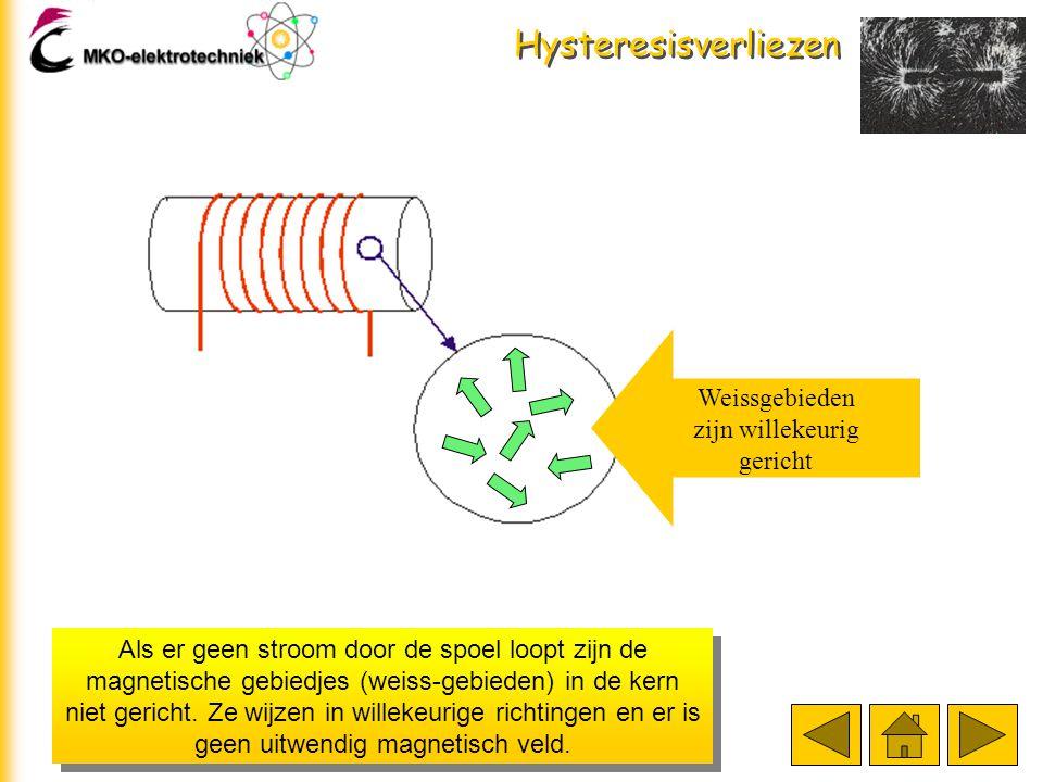 Hysteresisverliezen Als er geen stroom door de spoel loopt zijn de magnetische gebiedjes (weiss-gebieden) in de kern niet gericht.