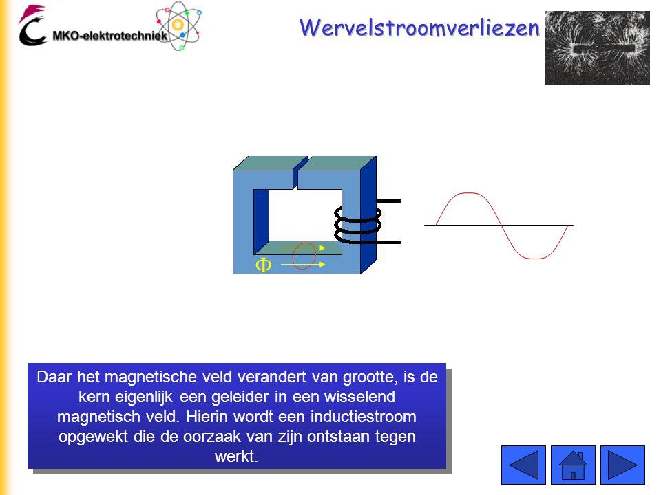 Wervelstroomverliezen De kern is van ijzer. IJzer geleidt magnetische veldlijnen goed. Maar ook kan er elektrische stroom in een kern lopen.  IJzer i