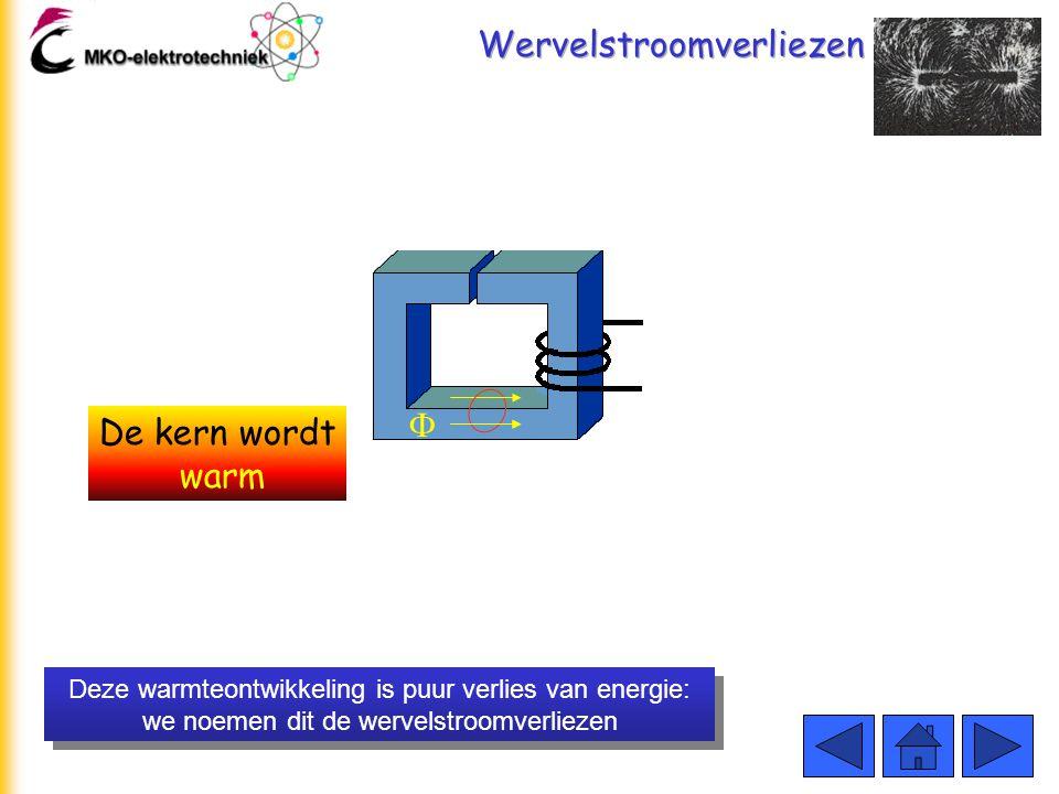 Wervelstroomverliezen Wervelstromen lopen dus door het ijzer van de kern. Volgens de formule P = I² x R wordt er dus energie ontwikkeld in de vorm van