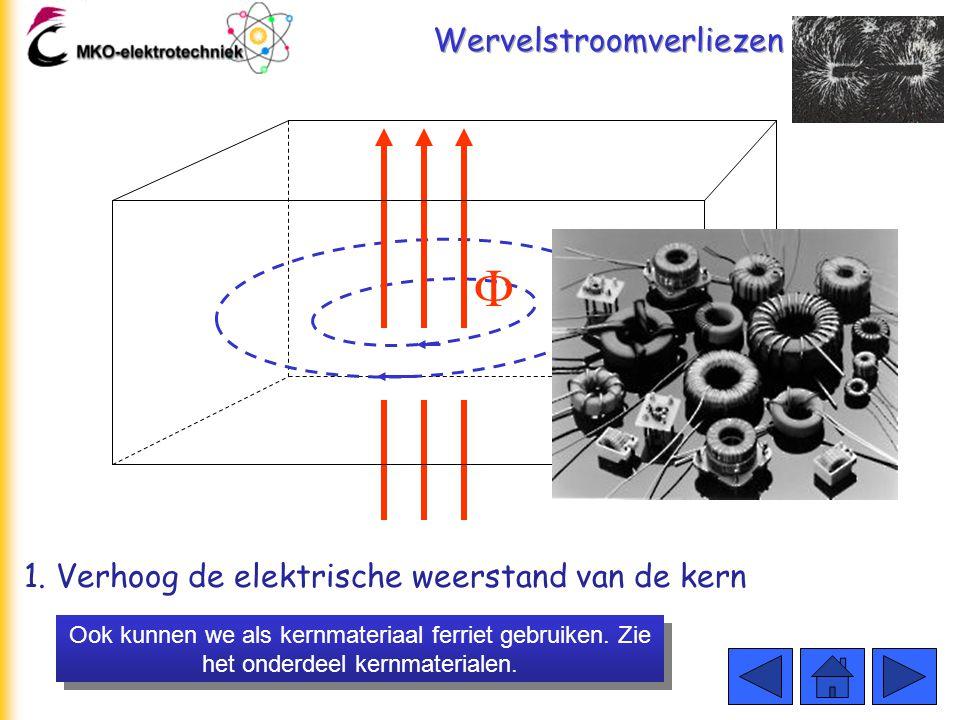 Wervelstroomverliezen Door aan het ijzer b.v. silicium toe te voegen neemt de elektrische weerstand toe. De wervelstromen nemen af want I = U / R.  I