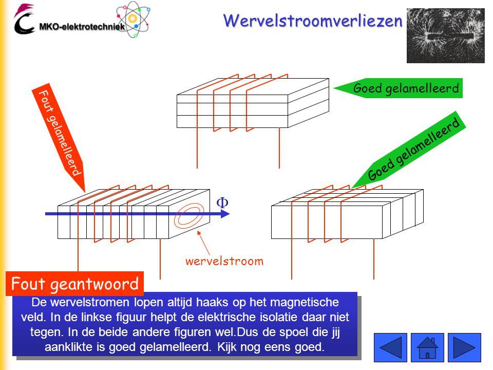 Wervelstroomverliezen De wervelstromen lopen altijd haaks op het magnetische veld. In de linkse figuur helpt de elektrische isolatie daar niet tegen.