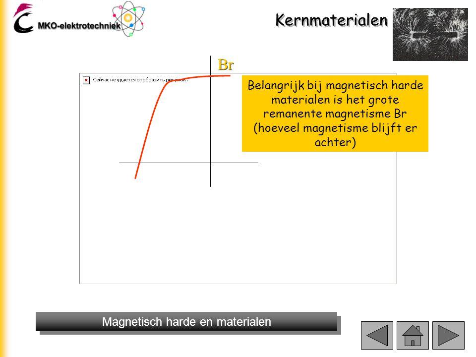 Kernmaterialen We kennen magnetisch harde en magnetisch zachte materialen Magnetisch harde materialen zijn permanente magneten voorbeelden: bismanol e