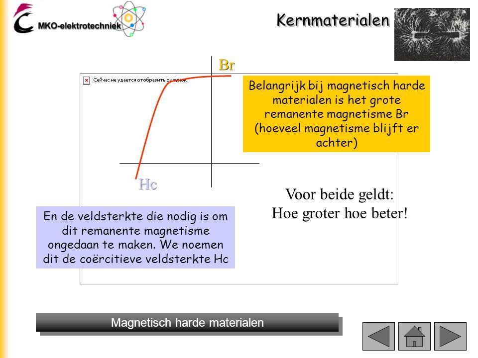 Kernmaterialen Magnetisch harde en materialen Belangrijk bij magnetisch harde materialen is het grote remanente magnetisme Br (hoeveel magnetisme blij