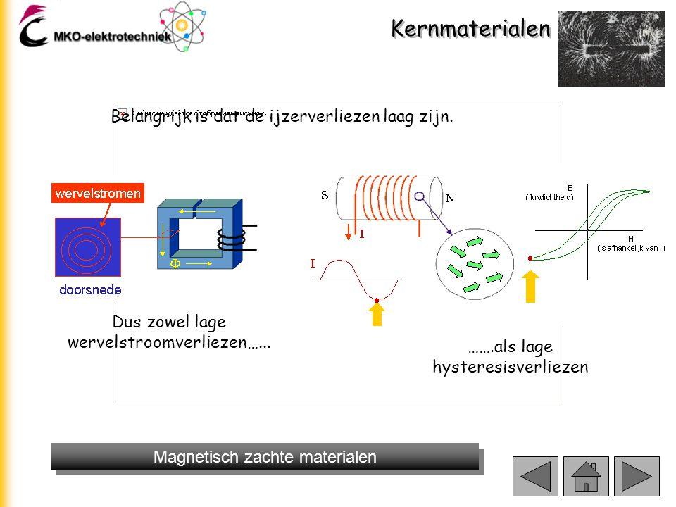 Kernmaterialen Magnetisch zachte materialen Belangrijk is dat de ijzerverliezen laag zijn. Dus zowel lage wervelstroomverliezen…...