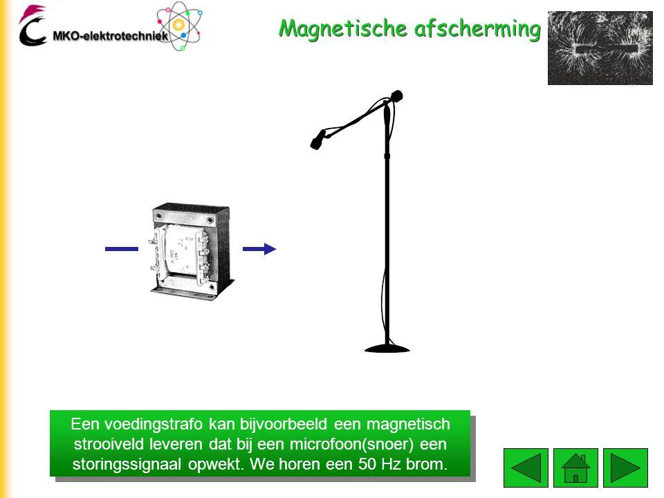 Magnetische afscherming Als 2 apparaten bij elkaar staan, en een ervan wekt een magnetisch veld op, dan kan het andere apparaat daar hinder van onderv