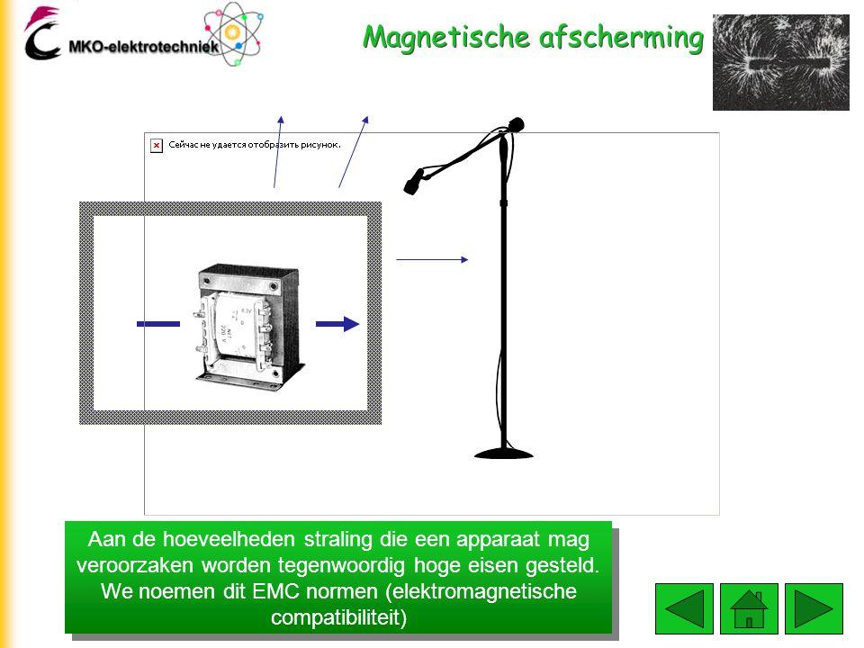 Magnetische afscherming Bijvoorbeeld door een stalen kast