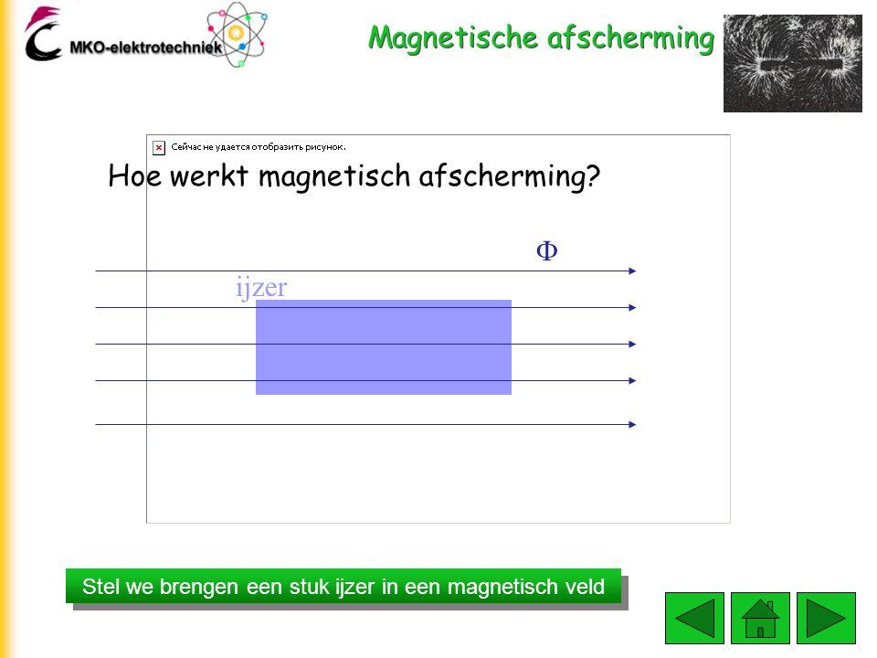 Magnetische afscherming Magnetische stralingsmeting bij een videocamera bron: http://www.dare.nlhttp://www.dare.nl