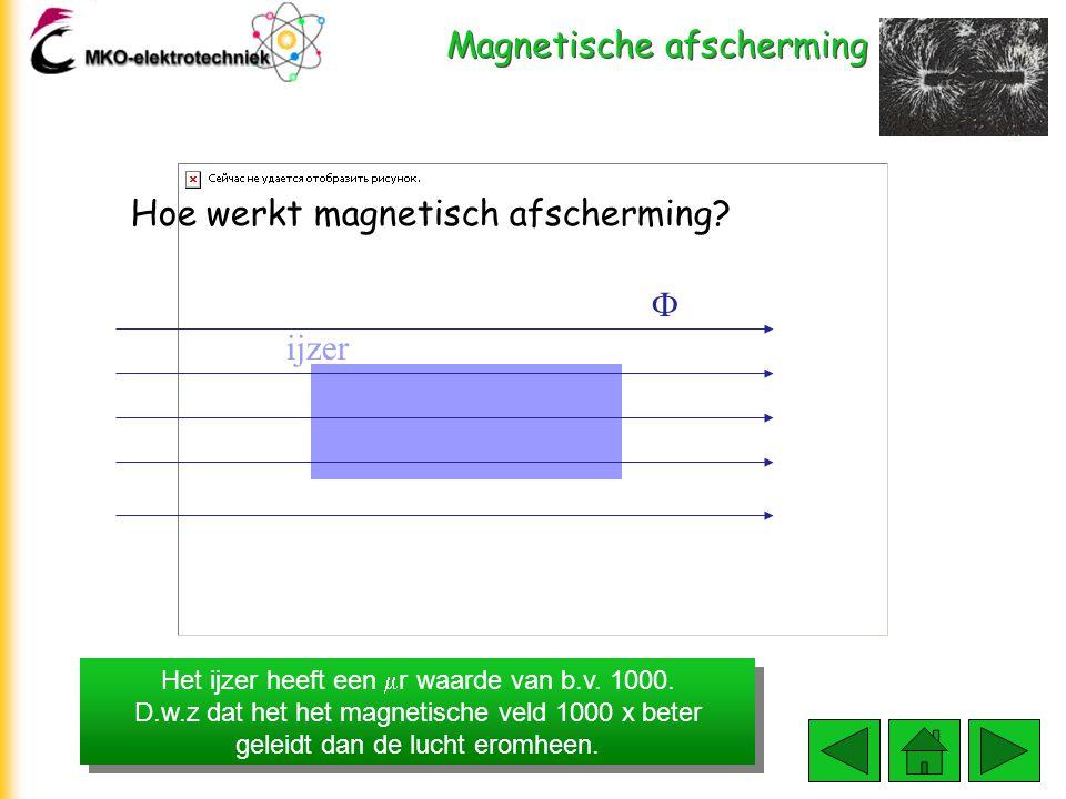 Magnetische afscherming Stel we brengen een stuk ijzer in een magnetisch veld Hoe werkt magnetisch afscherming? ijzer 