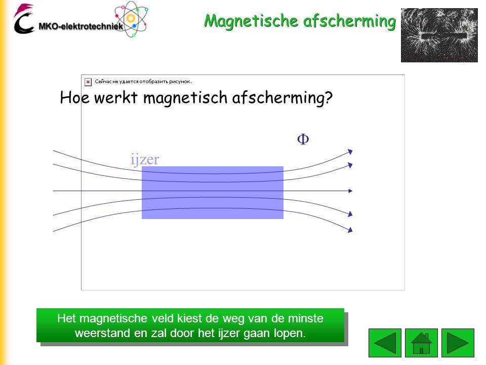 Magnetische afscherming Het ijzer heeft een  r waarde van b.v. 1000. D.w.z dat het het magnetische veld 1000 x beter geleidt dan de lucht eromheen. H