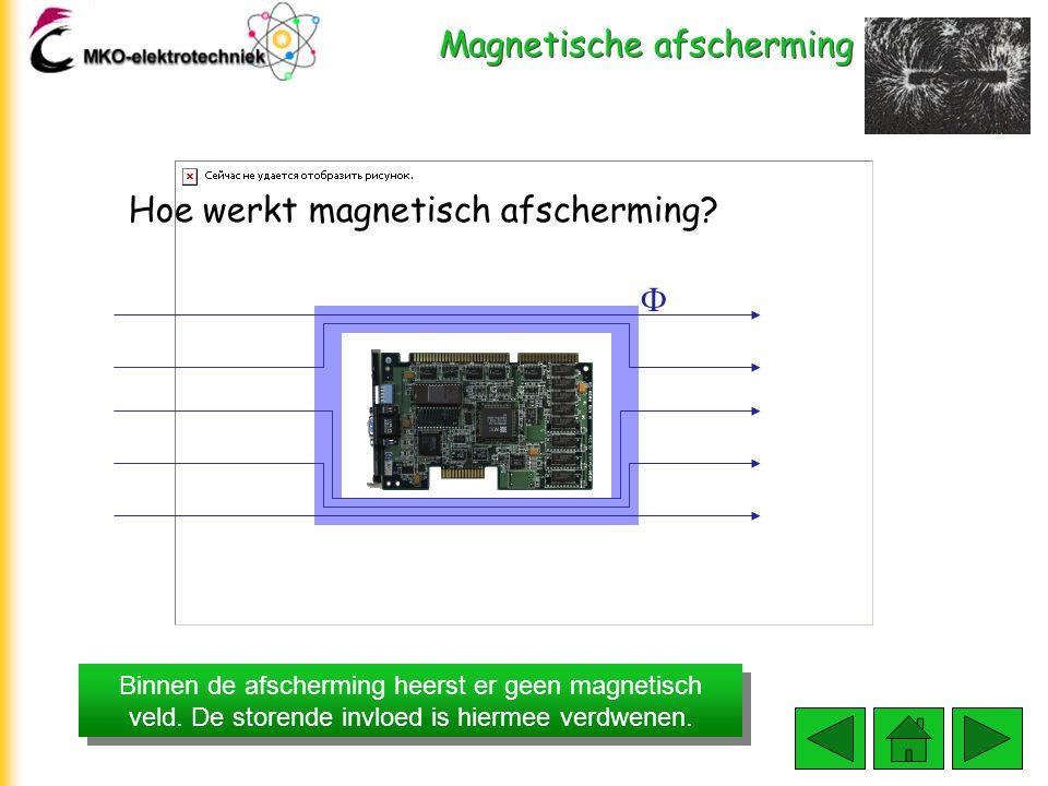 Magnetische afscherming Het magnetische veld zal weer de weg van de minste weerstand kiezen Hoe werkt magnetisch afscherming? 