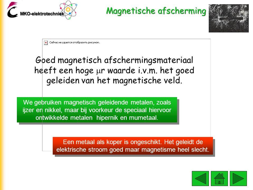 Magnetische afscherming Binnen de afscherming heerst er geen magnetisch veld. De storende invloed is hiermee verdwenen. Hoe werkt magnetisch afschermi