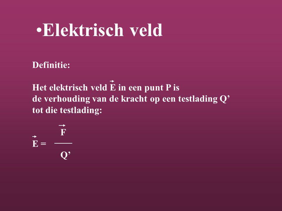•Elektrische veldvectoren + ++ + - - - - Blauwe pijl = CoulombkrachtWitte pijl = veldvector