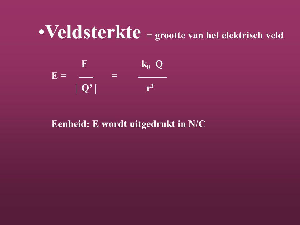 •Veldsterkte = grootte van het elektrisch veld Fk 0 Q E = = Q' r² Eenheid: E wordt uitgedrukt in N/C