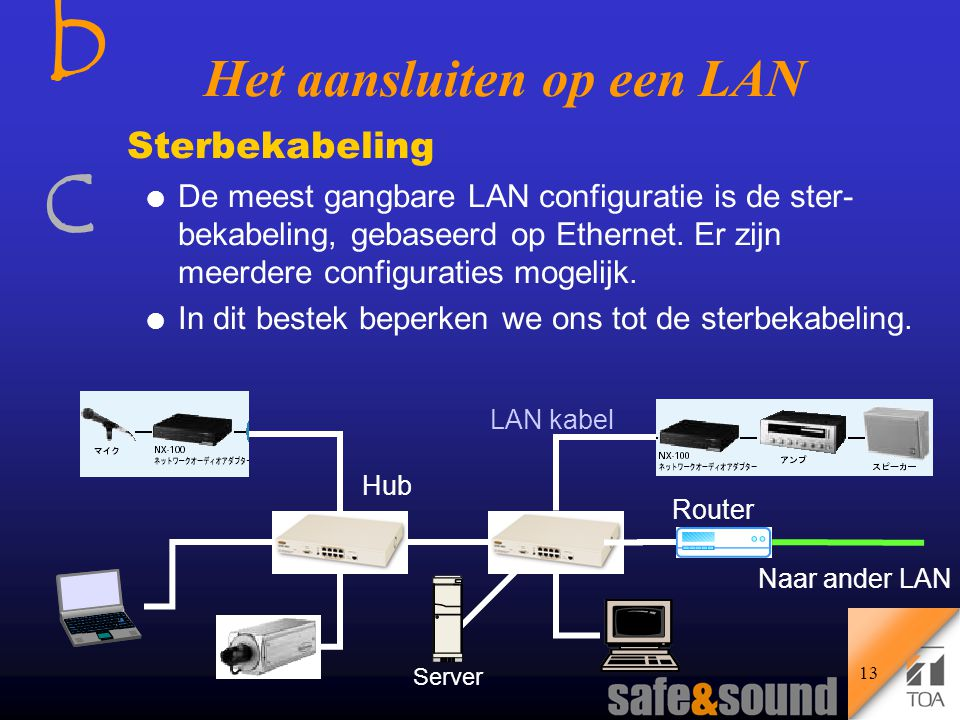 bcbc 12 Wat is een LAN .LAN betekent Local Area Network.