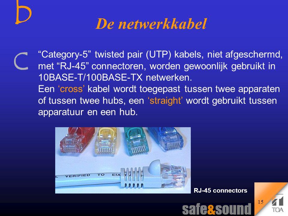 bcbc Netwerk apparatuur