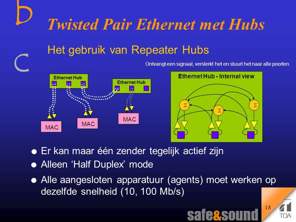bcbc 17 HUB l Hubs worden gebruikt voor het aan elkaar 'knopen' van apparatuur.