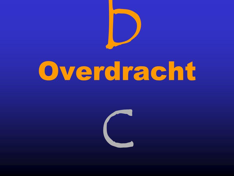 bcbc 21 Data Rate (snelheid) Officiele Data Rate: Betekent: hoeveel data kan (theoretisch) per seconde worden verzonden.