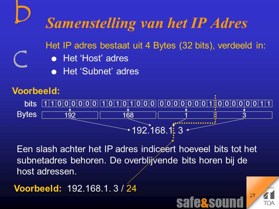 bcbc 24 IP Adres Wat is een IP adres. IP adres betekent simpelweg het adres van het aansluitpunt.