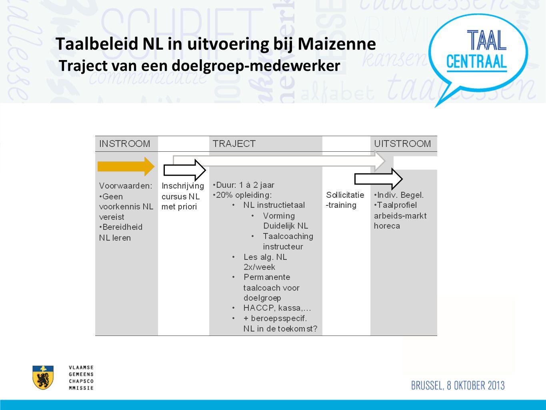 Taalbeleid NL in uitvoering bij Maizenne Traject van een doelgroep-medewerker