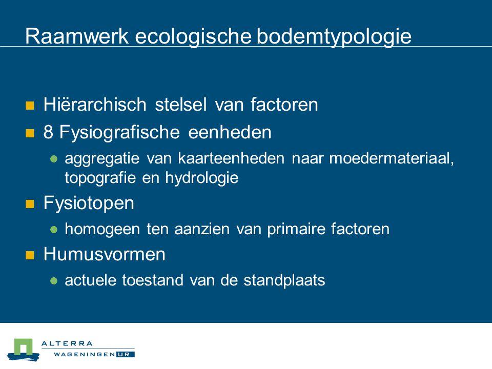 Raamwerk ecologische bodemtypologie  Hiërarchisch stelsel van factoren  8 Fysiografische eenheden  aggregatie van kaarteenheden naar moedermateriaa