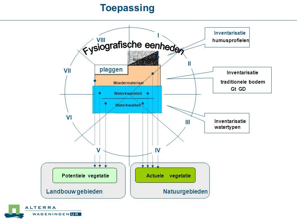 Raamwerk ecologische bodemtypologie  Hiërarchisch stelsel van factoren  8 Fysiografische eenheden  aggregatie van kaarteenheden naar moedermateriaal, topografie en hydrologie  Fysiotopen  homogeen ten aanzien van primaire factoren  Humusvormen  actuele toestand van de standplaats