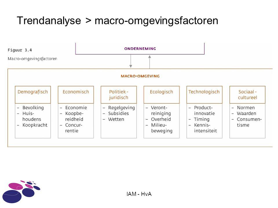 IAM - HvA Trendanalyse > macro-omgevingsfactoren