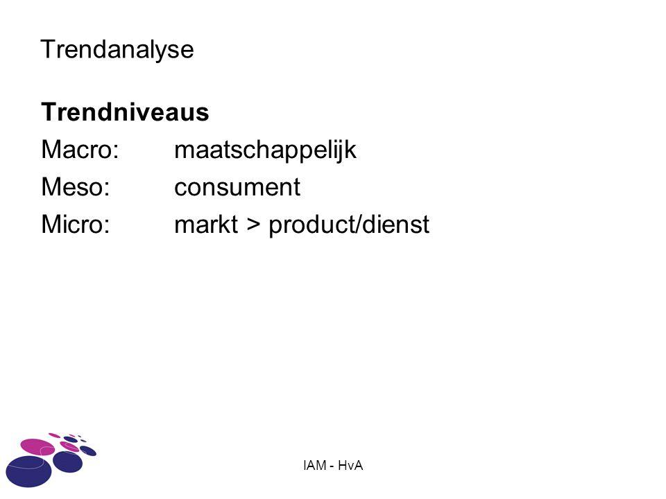 IAM - HvA Trendanalyse Trendniveaus Macro: maatschappelijk Meso: consument Micro: markt > product/dienst