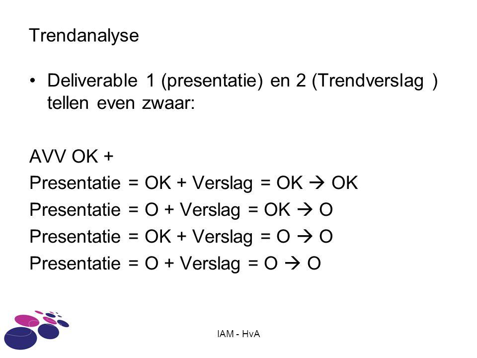 IAM - HvA Trendanalyse •Deliverable 1 (presentatie) en 2 (Trendverslag ) tellen even zwaar: AVV OK + Presentatie = OK + Verslag = OK  OK Presentatie = O + Verslag = OK  O Presentatie = OK + Verslag = O  O Presentatie = O + Verslag = O  O