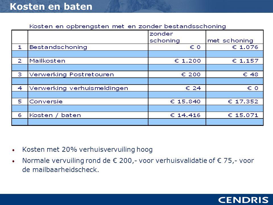 • Kosten met 20% verhuisvervuiling hoog • Normale vervuiling rond de € 200,- voor verhuisvalidatie of € 75,- voor de mailbaarheidscheck.