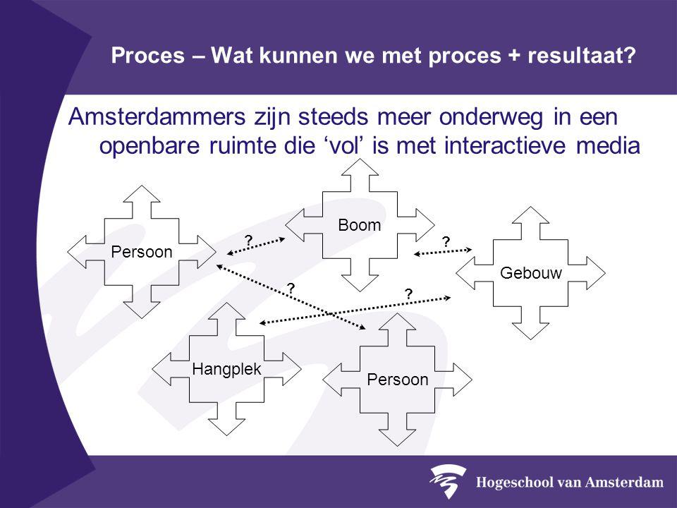 Proces – Wat kunnen we met proces + resultaat.