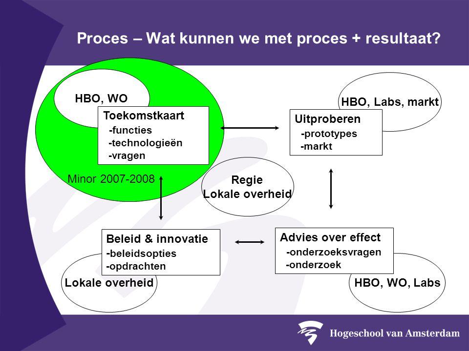 Minor 2007-2008 Proces – Wat kunnen we met proces + resultaat.